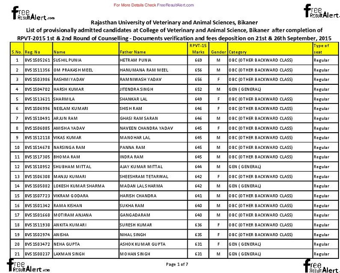 RPVT-Cut-off-Counselling-Result-with-marks-page-001