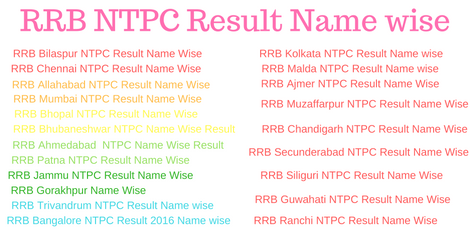 RRB NTPC Result Name wise for All Zone