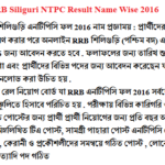 RRB Siliguri NTPC Result Name Wise 2016 at rrbsiliguri.org , Cut off and Result Date