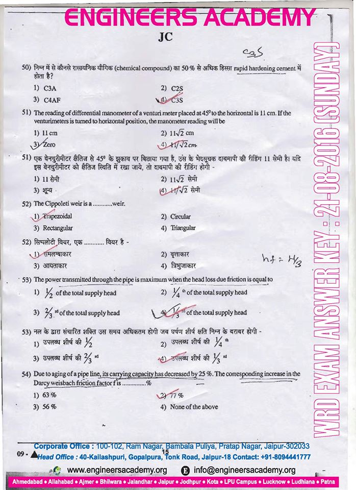Rajasthan WRD Answer Key pdf