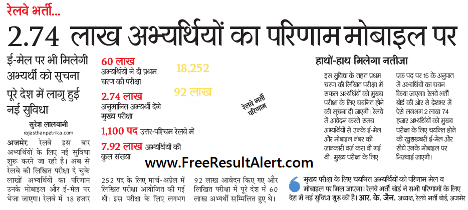rrb ntpc result 2016 date