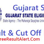 Gujarat SET Result 2016 Date & GSET Cut Off Marks