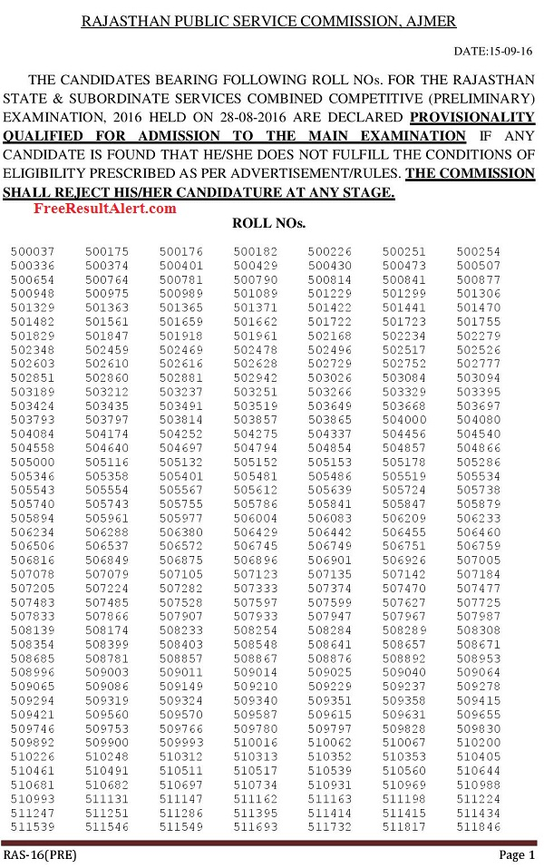 RAS Pre Result 2016 Name Wise