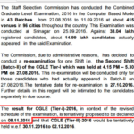 SSC CGL Tier 1 Result 2016