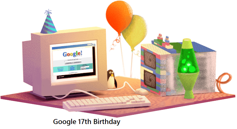 google 19th birthday images