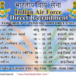 Indian Air Force Recruitment 2018 X & Y Group Notification यहां देखें Online Form