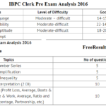 IBPS Clerk Pre Exam Analysis 2016