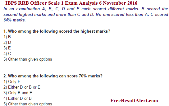 IBPS RRB Officer Scale 1 Exam Analysis 6 November 2016