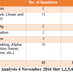IBPS RRB Question Paper 4 November 2016
