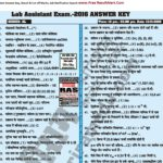 RSMSSB Answer Key 2016 Patwari Mains Download उत्तर कुंजी  Cut Off, Gram Sevak