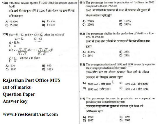 Rajasthan MTS Post office Cut Off Marks 2016