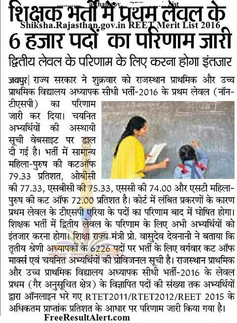 shiksha rajasthan gov in reet merit list