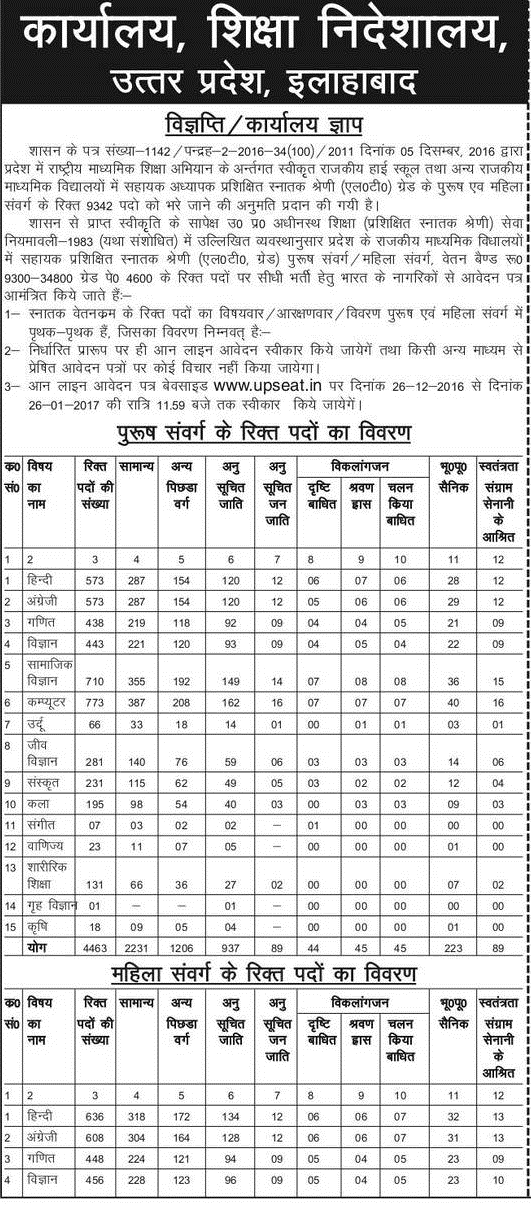 up lt grade teacher recruitment 2016