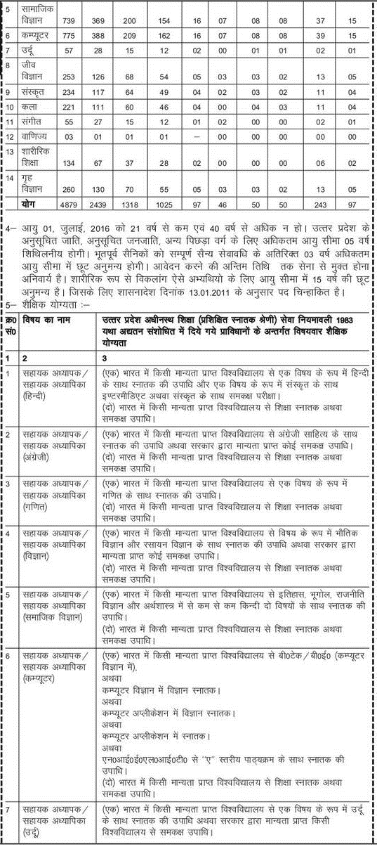 up lt teacher eligibility