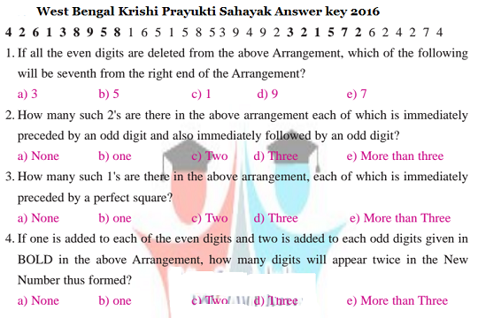 West Bengal Krishi Prayukti Sahayak Answer key 2016
