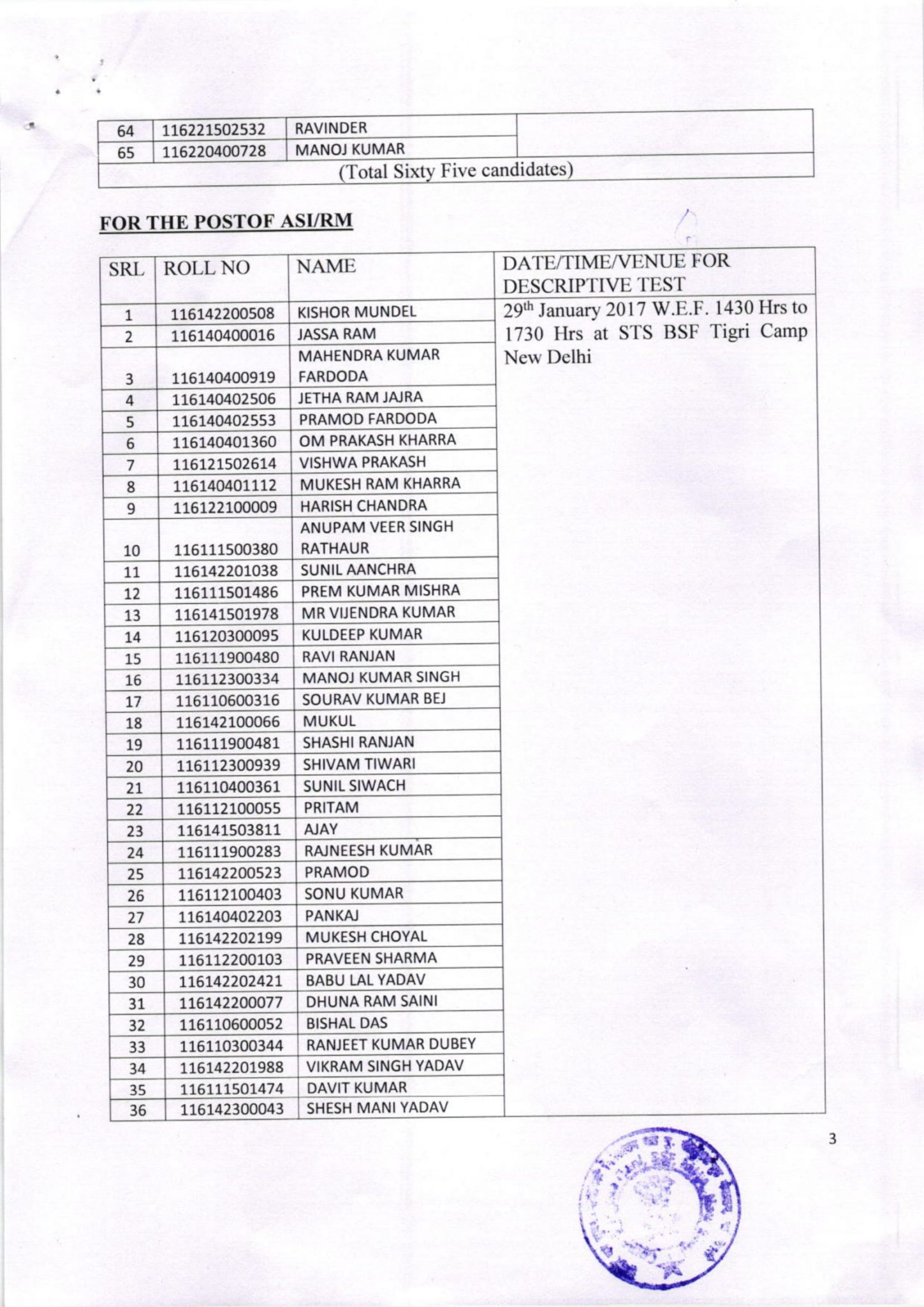 bsf asi rm result