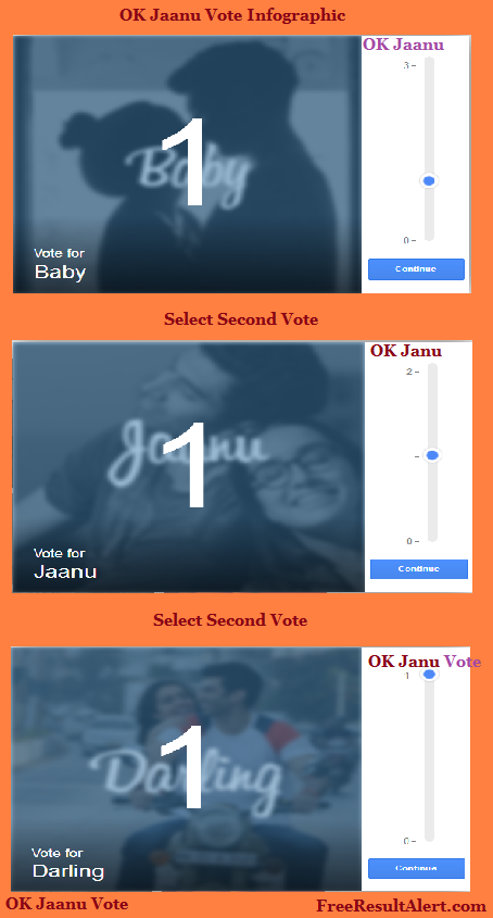 ok jaanu vote infographic