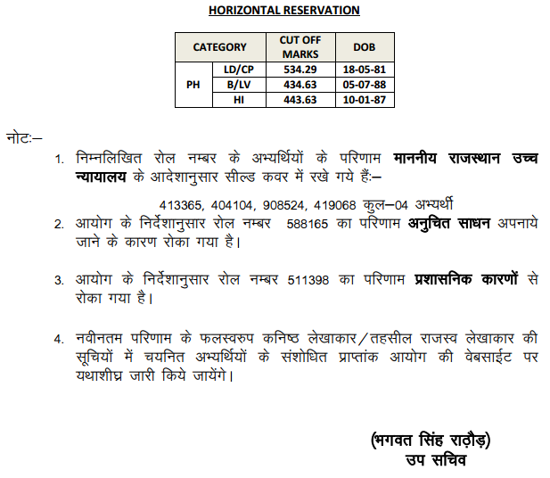 jr accountant merit list
