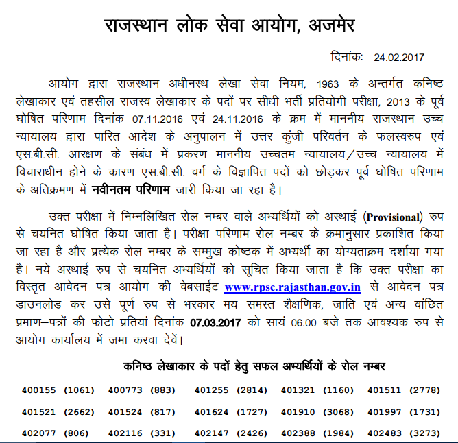 RPSC Junior Accountant Result