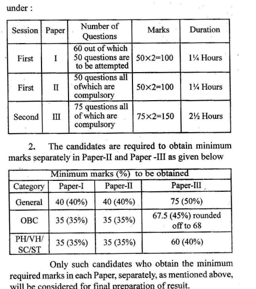 mppsc set answer sheet