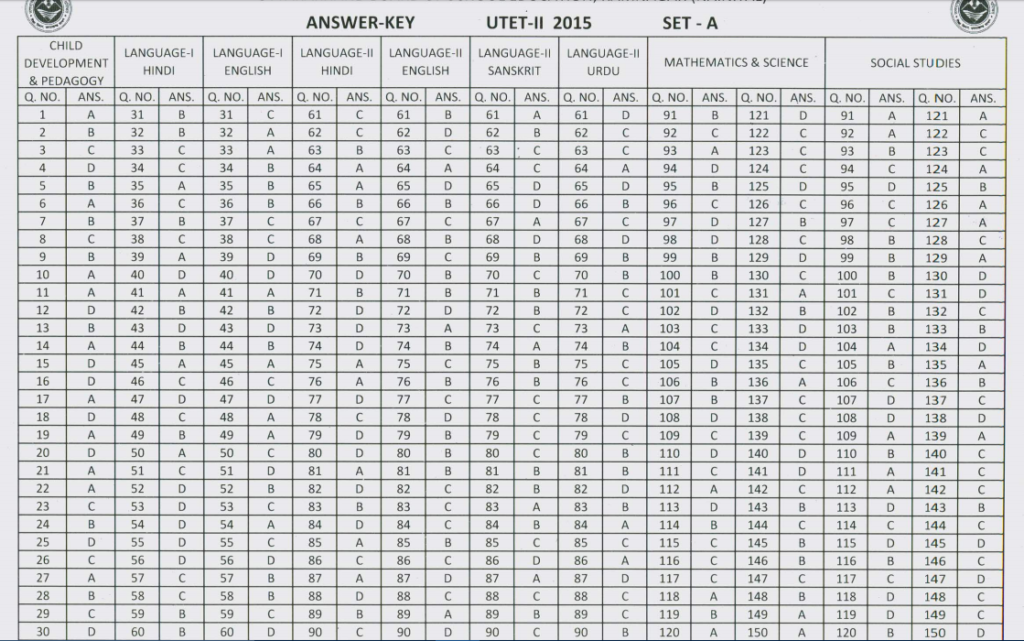 utet answer key 2015