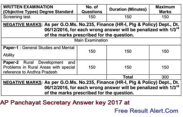 AP Panchayat Secretary Answer key 2017