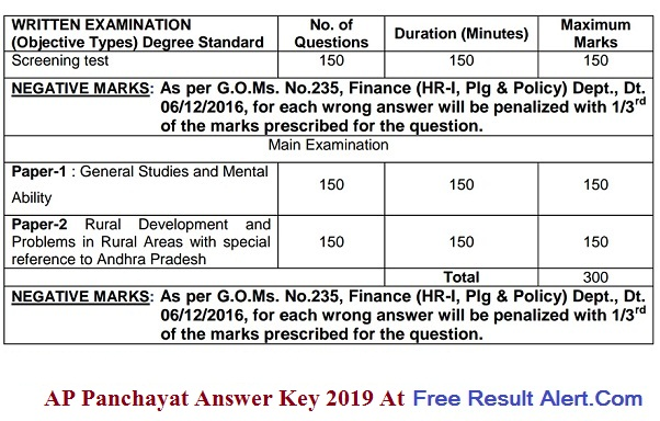 AP Panchayat Secretary Answer key 2019