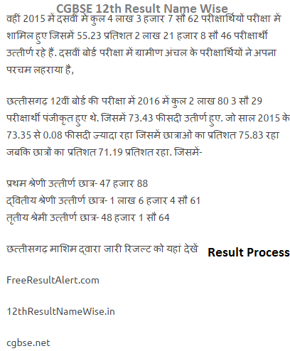CGBSE 12th Result 2017 name wise