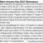 JEE Main Answer Key 2017 Resonance