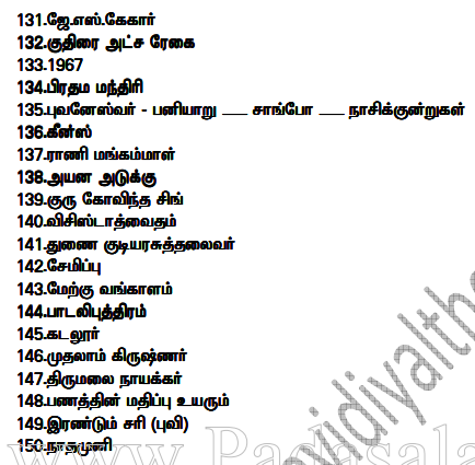 TNTET Answer Key