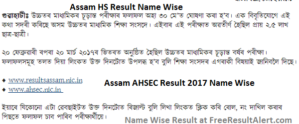 Assam HS Result Name Wise