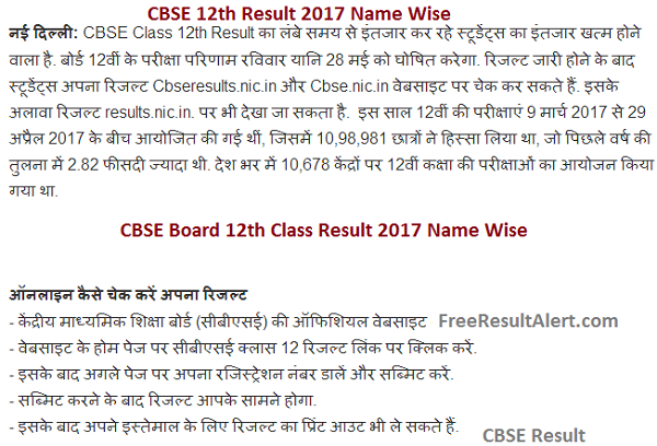 CBSE 12th Result 2017 Name Wise
