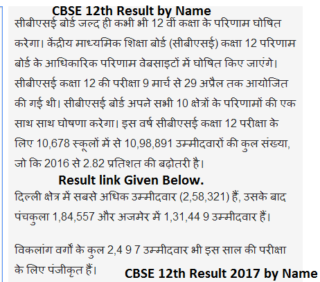 CBSE 12th Result by Name