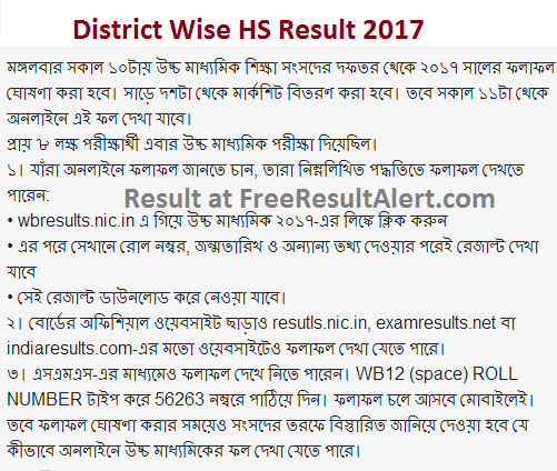District Wise HS Result 2017