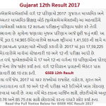 Gujarat 12th Result 2017