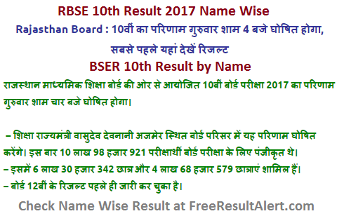 RBSE 10th Result 2017 Name Wise
