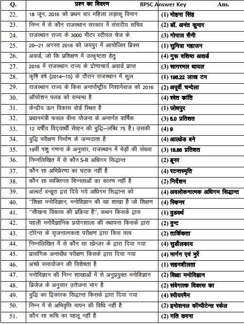 RPSC Answer Key
