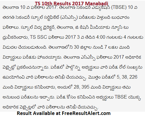 TS 10th Results 2017 Manabadi