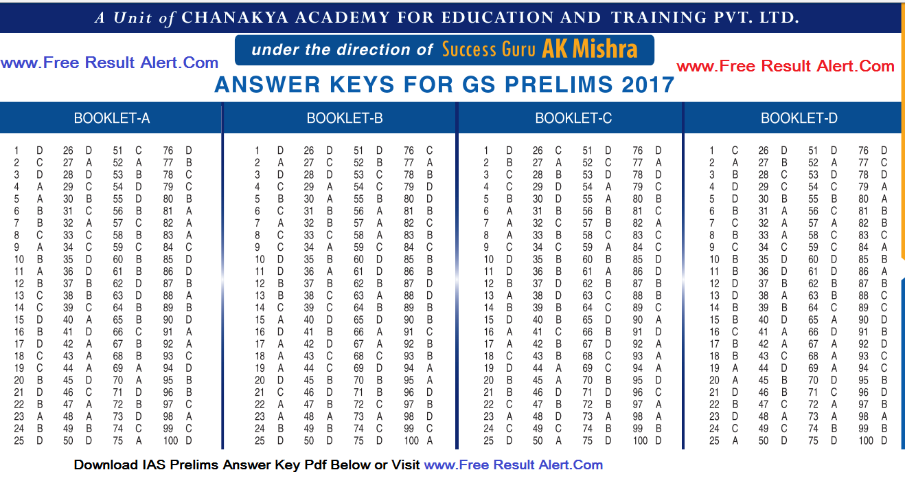 IAS Prelims Answer Key 2017
