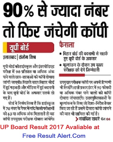 UP 10th Result 2017