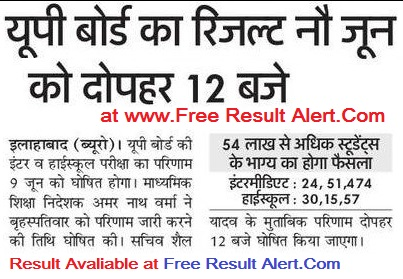 UP Intermediate Result 2018