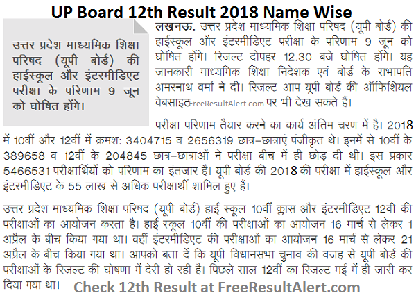 UP Board 12th Result 2018 Name Wise