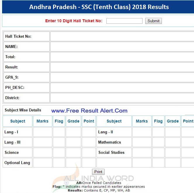 ap-ssc-results-2018