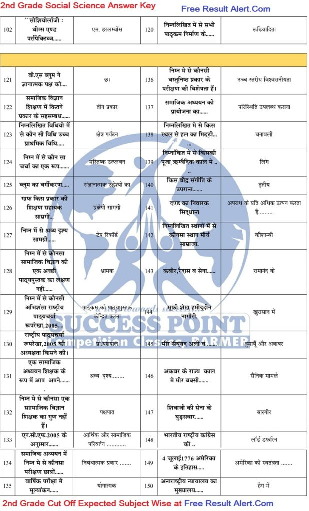 rpsc answer key 2018