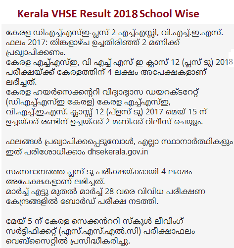 keralaresults gov in