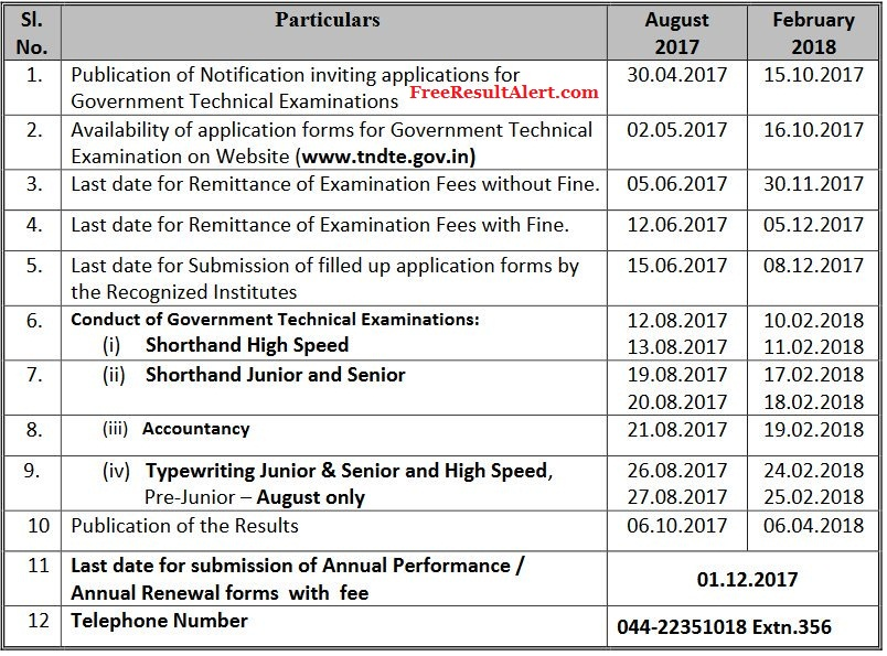TNDTE Diploma Time Table Oct 2017