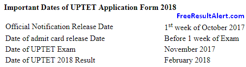 uptet admit card 2017 search by name