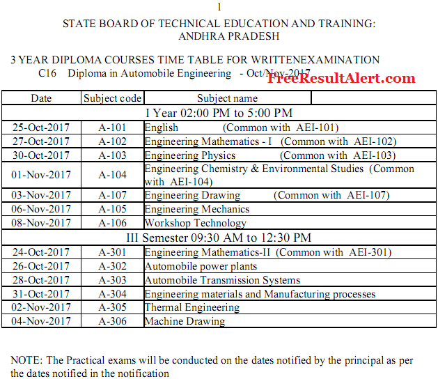 sbtet exam time table c14 dating