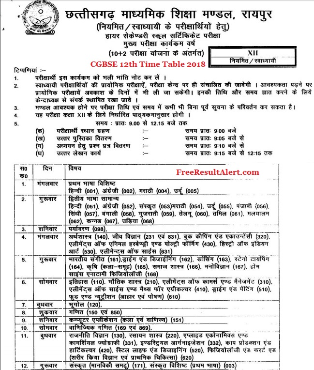 CGBSE 12th Time Table 2018