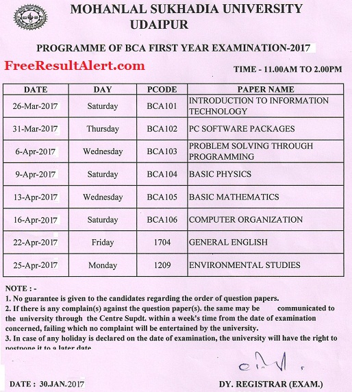 MLSU BCA 1st, 2nd & 3rd Year Time Table 2018 Download